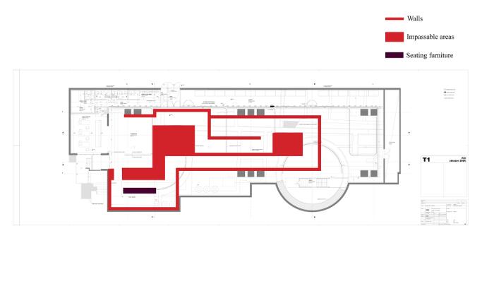 2-layout